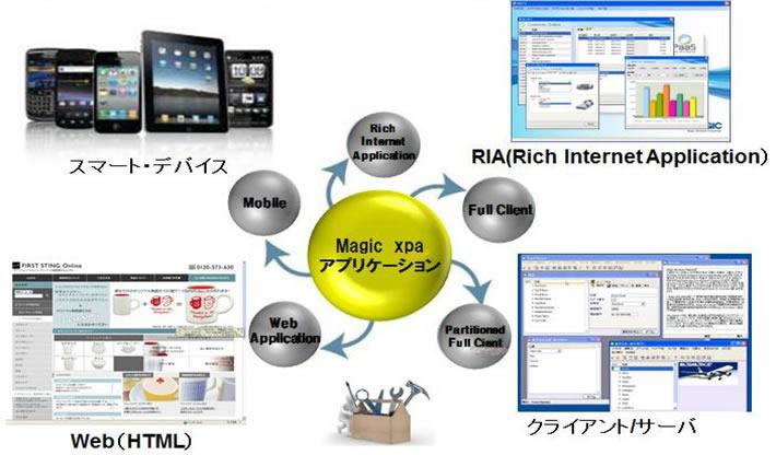 magicxpa-gaiyou01
